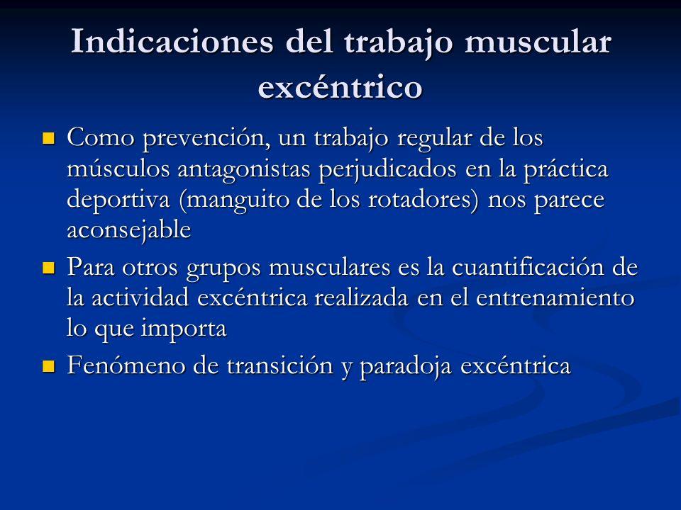Indicaciones del trabajo muscular excéntrico Como prevención, un trabajo regular de los músculos antagonistas perjudicados en la práctica deportiva (manguito de los rotadores) nos parece aconsejable Como prevención, un trabajo regular de los músculos antagonistas perjudicados en la práctica deportiva (manguito de los rotadores) nos parece aconsejable Para otros grupos musculares es la cuantificación de la actividad excéntrica realizada en el entrenamiento lo que importa Para otros grupos musculares es la cuantificación de la actividad excéntrica realizada en el entrenamiento lo que importa Fenómeno de transición y paradoja excéntrica Fenómeno de transición y paradoja excéntrica