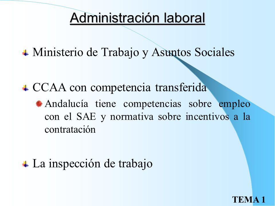TEMA 1 Órganos judiciales Juzgados de lo Social Tribunales Superiores de Justicia de las CCAA Audiencia Nacional Tribunal Supremo Tribunal Constitucio
