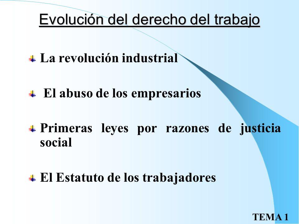 Evolución del derecho del trabajo La revolución industrial El abuso de los empresarios Primeras leyes por razones de justicia social El Estatuto de los trabajadores
