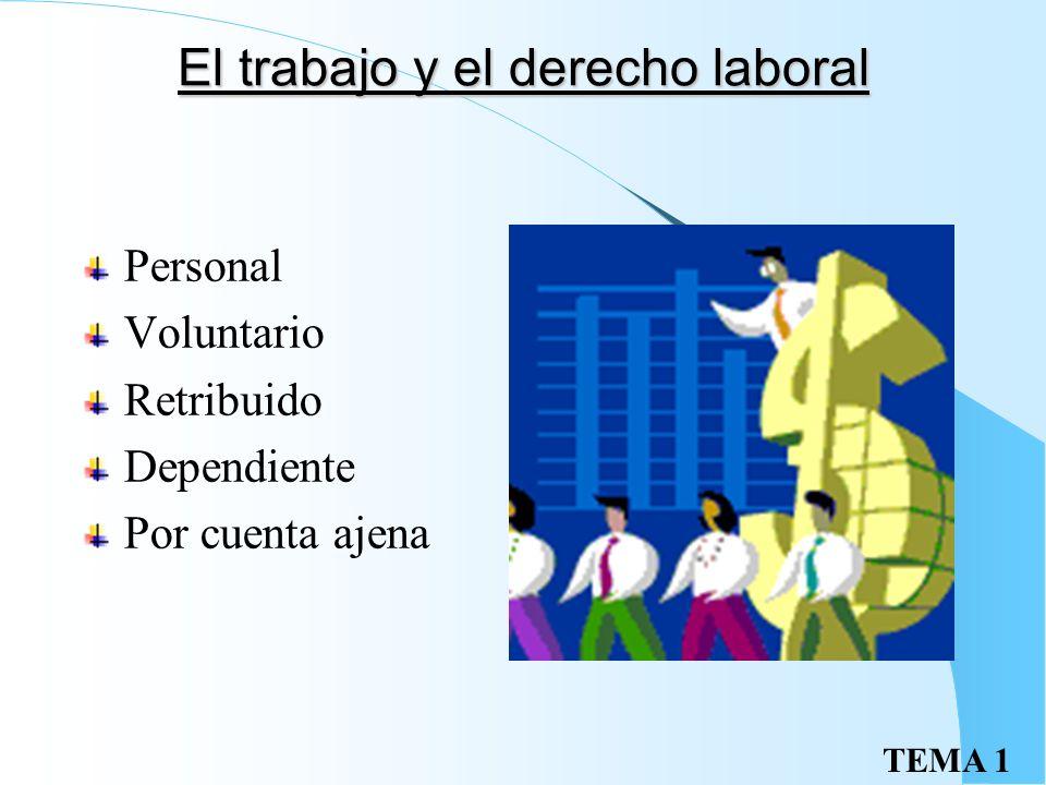 TEMA 1 El trabajo y el derecho laboral Personal Voluntario Retribuido Dependiente Por cuenta ajena