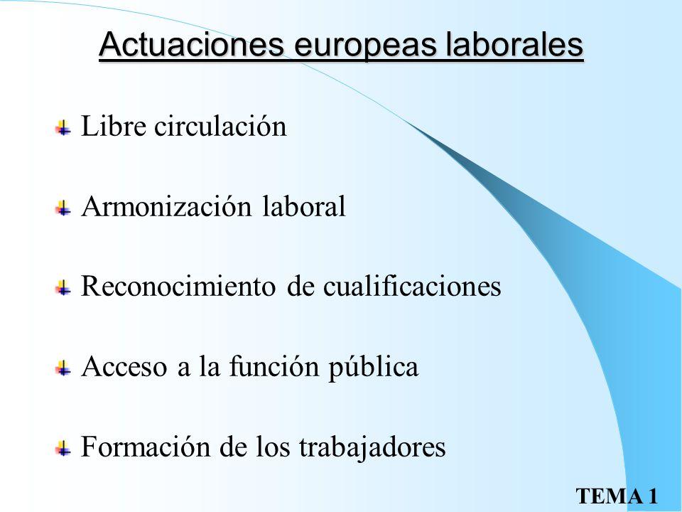 TEMA 1 Actuaciones europeas laborales Libre circulación Armonización laboral Reconocimiento de cualificaciones Acceso a la función pública Formación de los trabajadores