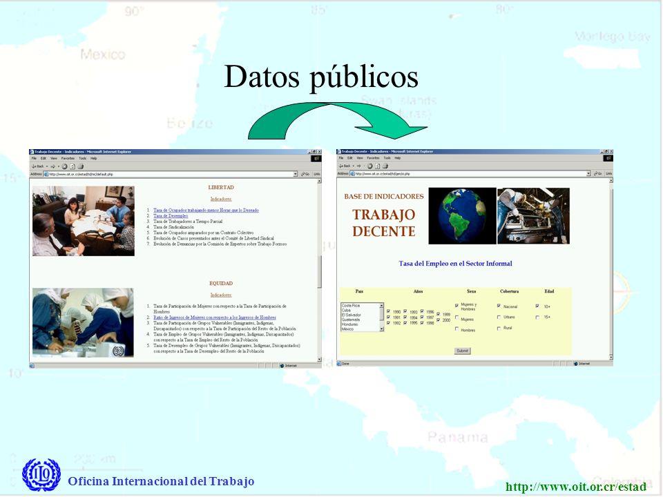 Oficina Internacional del Trabajo http://www.oit.or.cr/estad Datos públicos