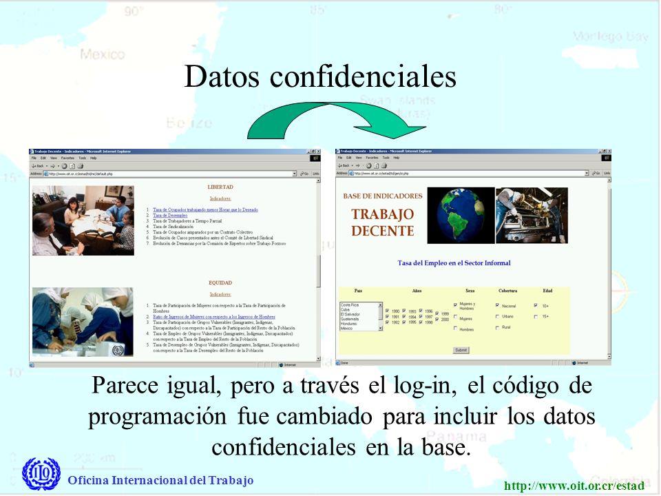 Oficina Internacional del Trabajo http://www.oit.or.cr/estad Datos confidenciales Parece igual, pero a través el log-in, el código de programación fue cambiado para incluir los datos confidenciales en la base.