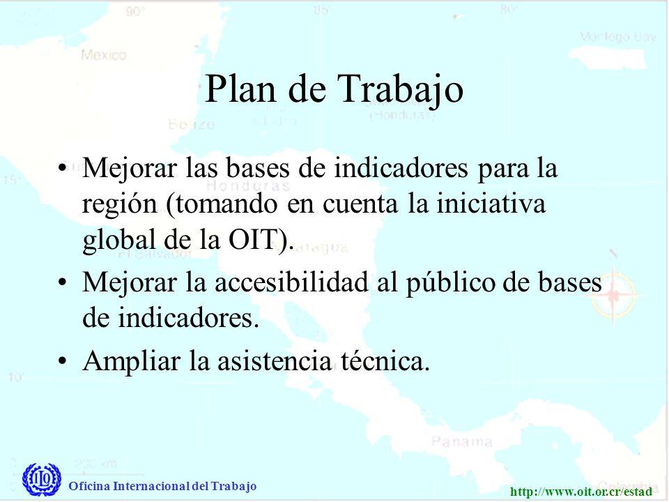 Oficina Internacional del Trabajo http://www.oit.or.cr/estad Plan de Trabajo Mejorar las bases de indicadores para la región (tomando en cuenta la iniciativa global de la OIT).