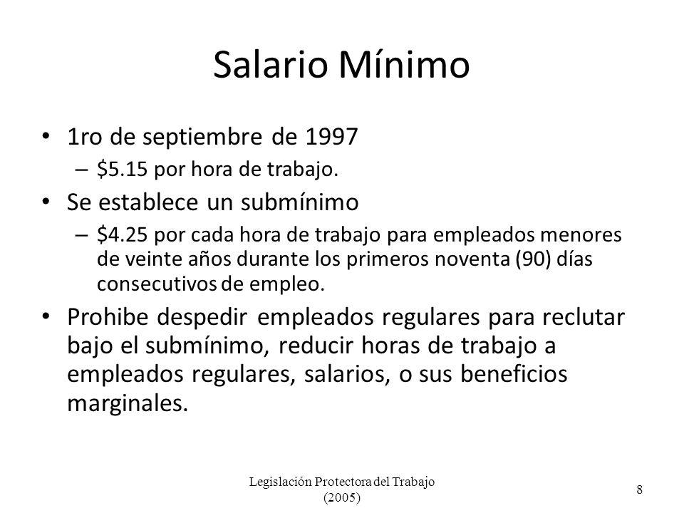Salario Mínimo 1ro de septiembre de 1997 – $5.15 por hora de trabajo.