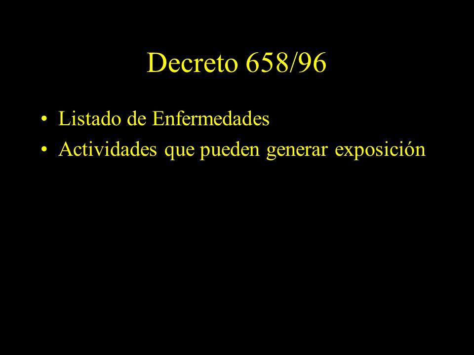 Dra. Graciela A. Aguirre Decreto 658/96 Listado de Enfermedades Actividades que pueden generar exposición