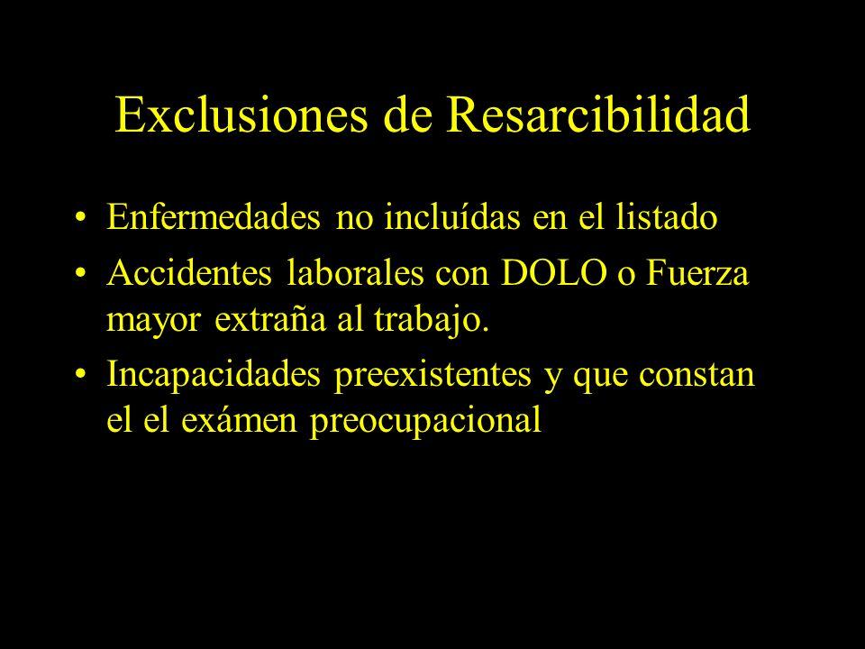Dra. Graciela A. Aguirre Exclusiones de Resarcibilidad Enfermedades no incluídas en el listado Accidentes laborales con DOLO o Fuerza mayor extraña al