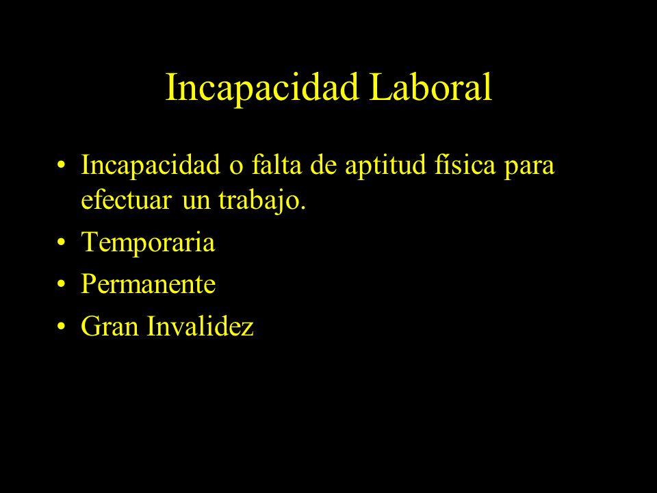 Dra. Graciela A. Aguirre Incapacidad Laboral Incapacidad o falta de aptitud física para efectuar un trabajo. Temporaria Permanente Gran Invalidez