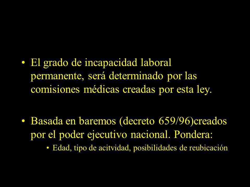 Dra. Graciela A. Aguirre El grado de incapacidad laboral permanente, será determinado por las comisiones médicas creadas por esta ley. Basada en barem