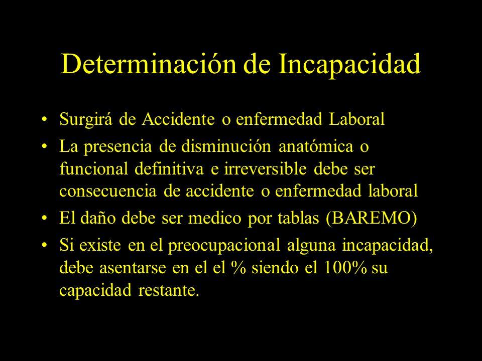 Dra. Graciela A. Aguirre Determinación de Incapacidad Surgirá de Accidente o enfermedad Laboral La presencia de disminución anatómica o funcional defi