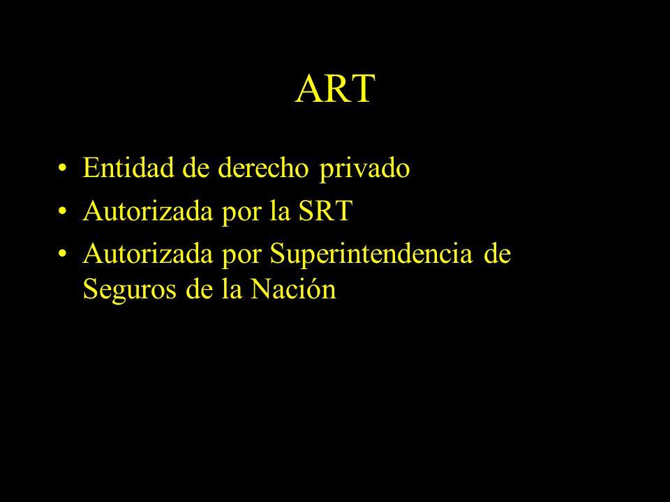 Dra. Graciela A. Aguirre ART Entidad de derecho privado Autorizada por la SRT Autorizada por Superintendencia de Seguros de la Nación