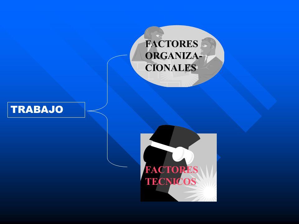 TRABAJO FACTORES ORGANIZA- CIONALES FACTORES TECNICOS