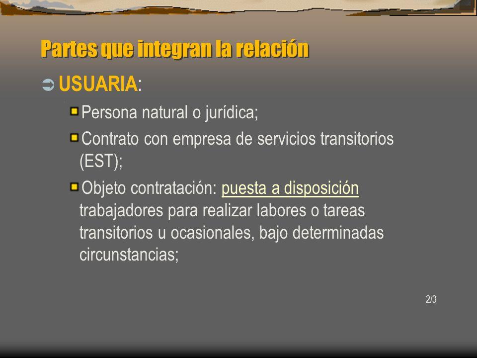 Partes que integran la relación USUARIA : Persona natural o jurídica; Contrato con empresa de servicios transitorios (EST); Objeto contratación: puest