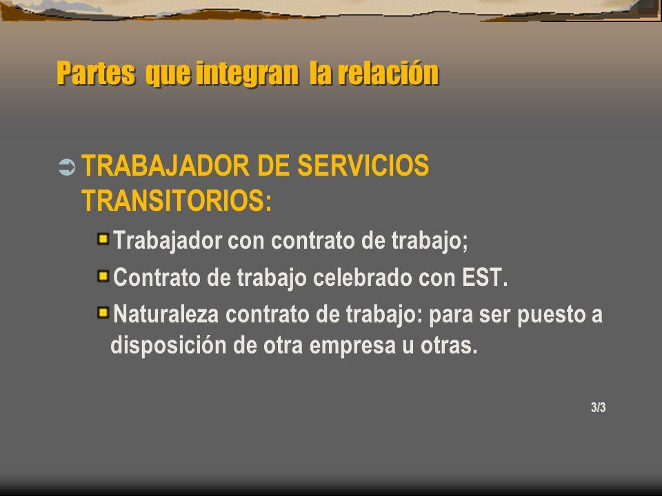 Partes que integran la relación TRABAJADOR DE SERVICIOS TRANSITORIOS: Trabajador con contrato de trabajo; Contrato de trabajo celebrado con EST. Natur