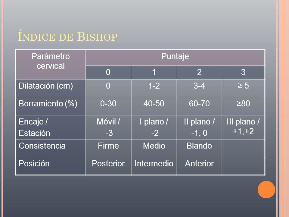 Parámetro cervical Puntaje 0123 Dilatación (cm)01-23-4 5 Borramiento (%)0-3040-5060-7080 Encaje / Estación Móvil / -3 I plano / -2 II plano / -1, 0 III plano / +1,+2 ConsistenciaFirmeMedioBlando PosiciónPosteriorIntermedioAnterior Í NDICE DE B ISHOP