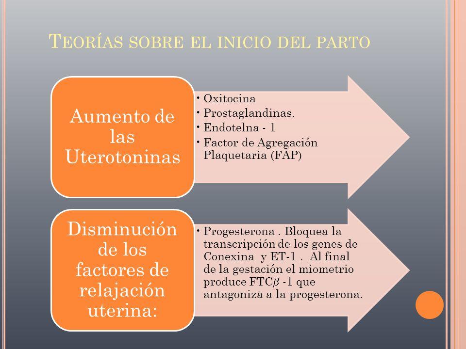 T EORÍAS SOBRE EL INICIO DEL PARTO Oxitocina Prostaglandinas. Endotelna - 1 Factor de Agregación Plaquetaria (FAP) Aumento de las Uterotoninas Progest