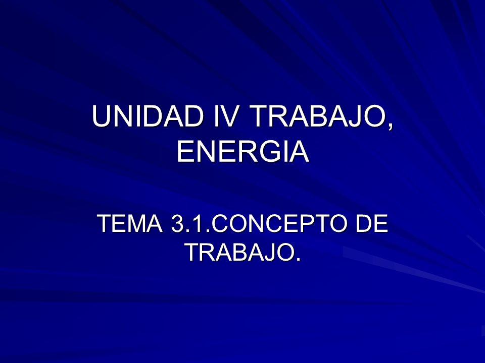 UNIDAD IV TRABAJO, ENERGIA TEMA 3.1.CONCEPTO DE TRABAJO.