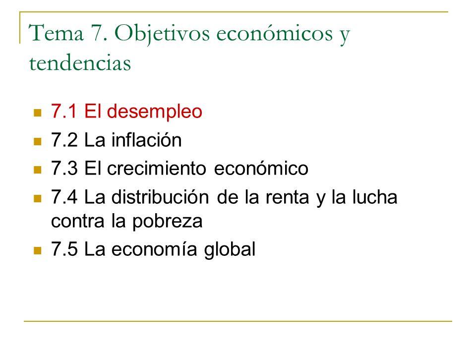 Tema 7. Objetivos económicos y tendencias 7.1 El desempleo 7.2 La inflación 7.3 El crecimiento económico 7.4 La distribución de la renta y la lucha co