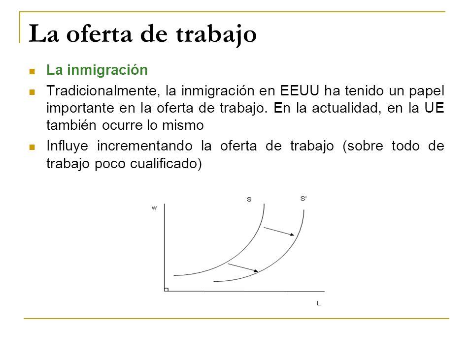 La oferta de trabajo La inmigración Tradicionalmente, la inmigración en EEUU ha tenido un papel importante en la oferta de trabajo. En la actualidad,