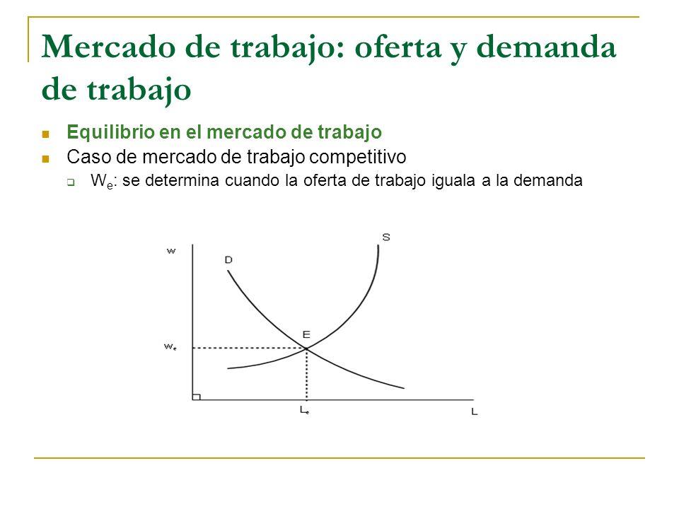 Mercado de trabajo: oferta y demanda de trabajo Equilibrio en el mercado de trabajo Caso de mercado de trabajo competitivo W e : se determina cuando l