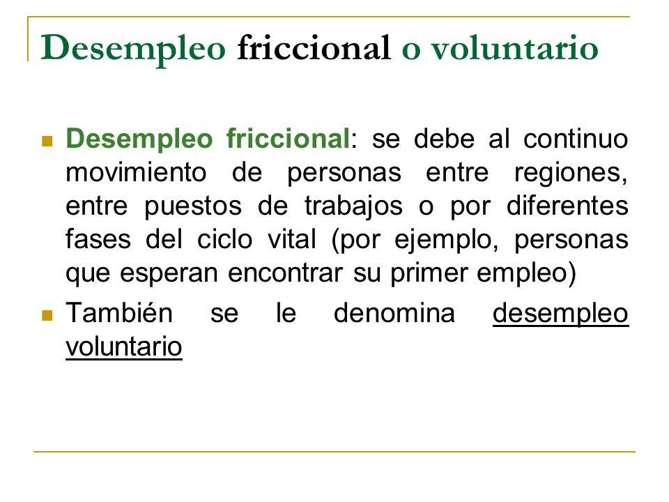 Desempleo friccional o voluntario Desempleo friccional: se debe al continuo movimiento de personas entre regiones, entre puestos de trabajos o por dif