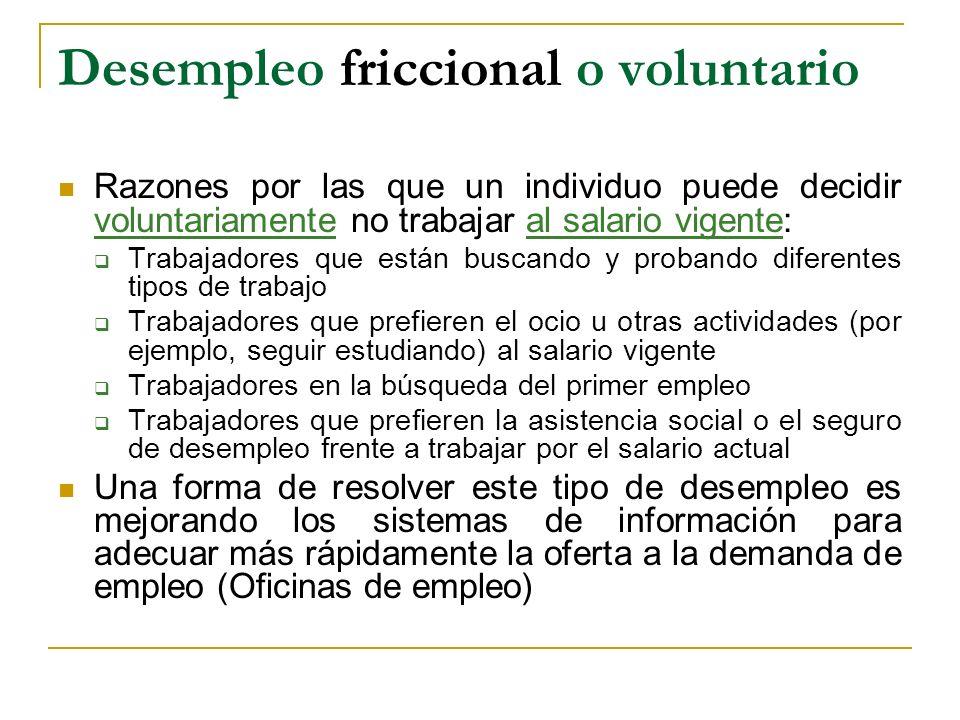 Desempleo friccional o voluntario Razones por las que un individuo puede decidir voluntariamente no trabajar al salario vigente: Trabajadores que está