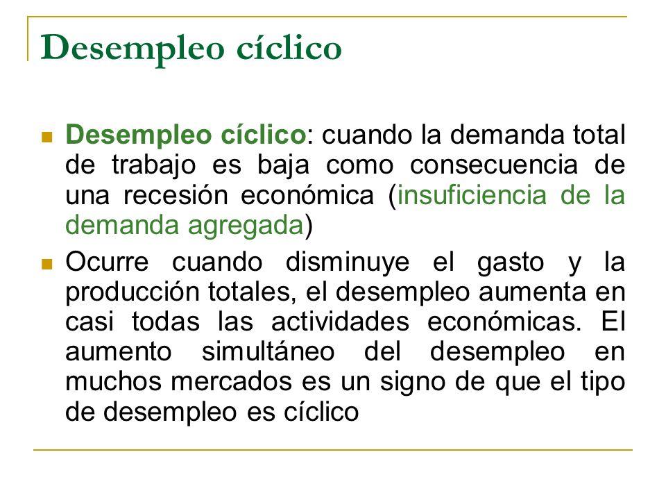 Desempleo cíclico: cuando la demanda total de trabajo es baja como consecuencia de una recesión económica (insuficiencia de la demanda agregada) Ocurr