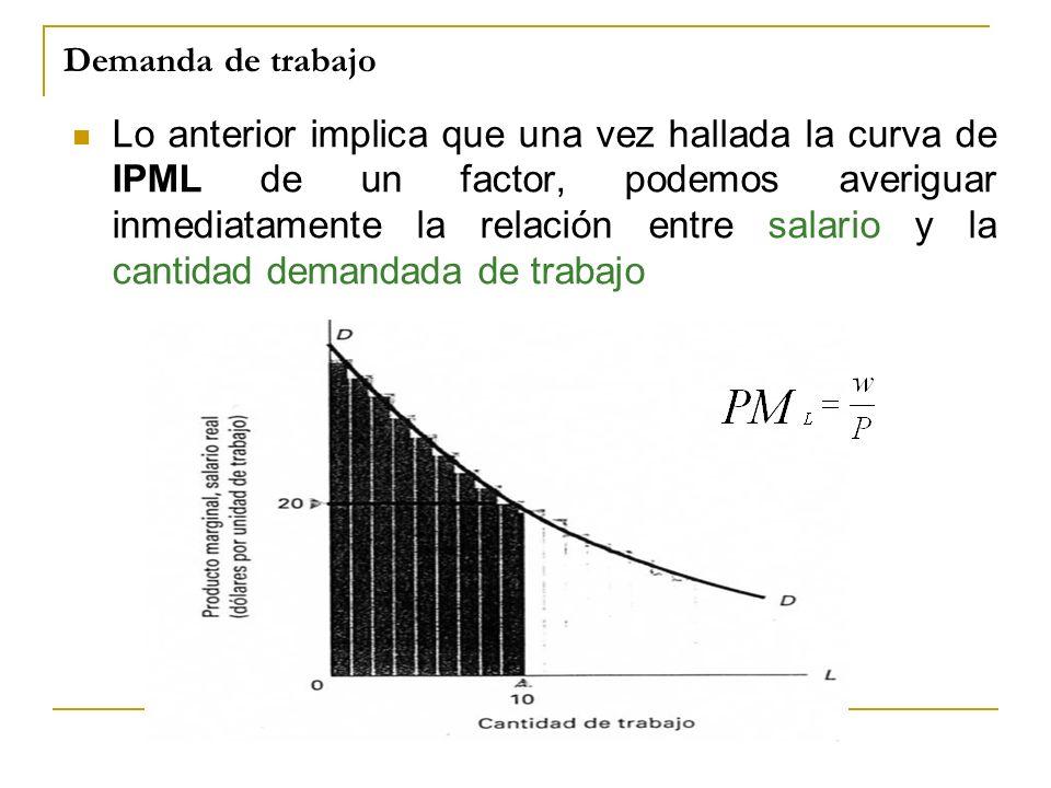Demanda de trabajo Lo anterior implica que una vez hallada la curva de IPML de un factor, podemos averiguar inmediatamente la relación entre salario y
