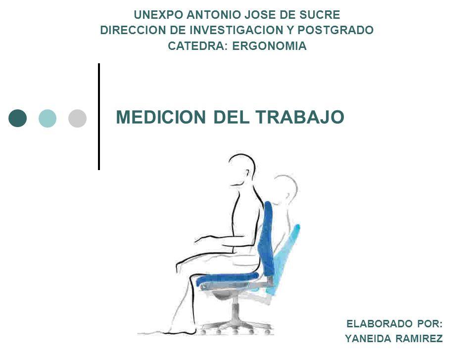 MEDICION DEL TRABAJO ELABORADO POR: YANEIDA RAMIREZ UNEXPO ANTONIO JOSE DE SUCRE DIRECCION DE INVESTIGACION Y POSTGRADO CATEDRA: ERGONOMIA
