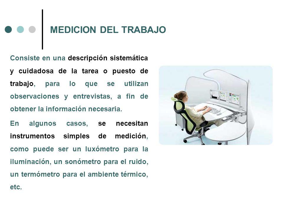 MEDICION DEL TRABAJO Consiste en una descripción sistemática y cuidadosa de la tarea o puesto de trabajo, para lo que se utilizan observaciones y entr
