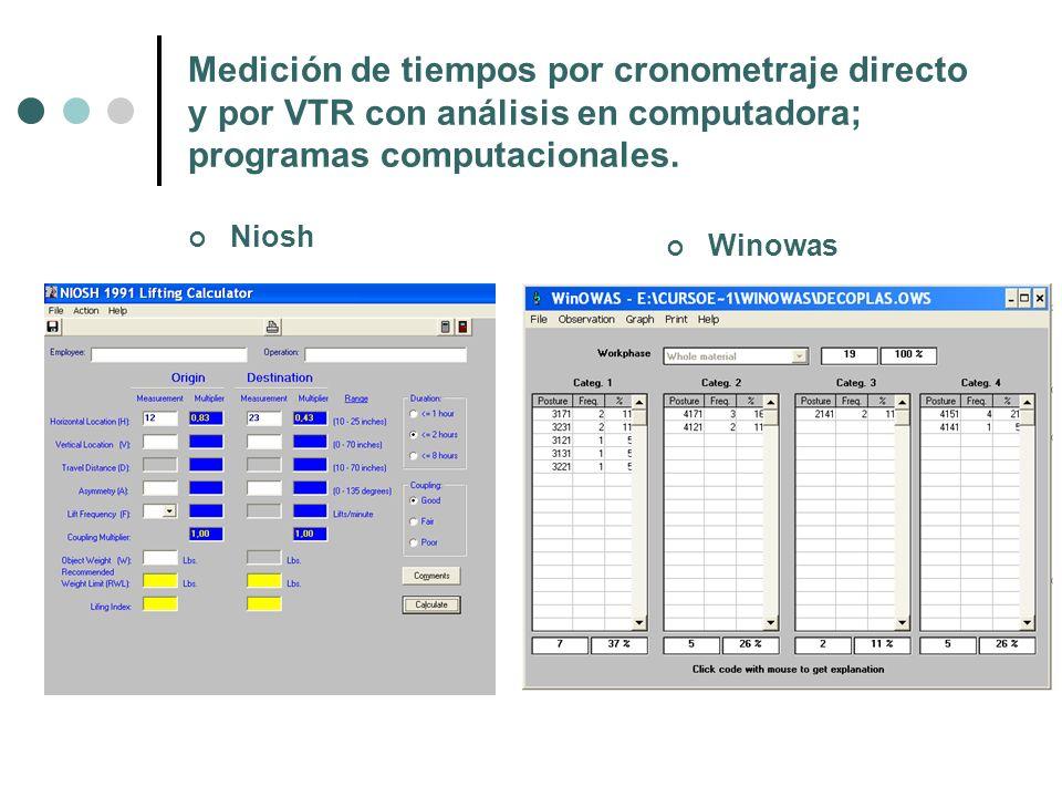 Medición de tiempos por cronometraje directo y por VTR con análisis en computadora; programas computacionales. Winowas Niosh