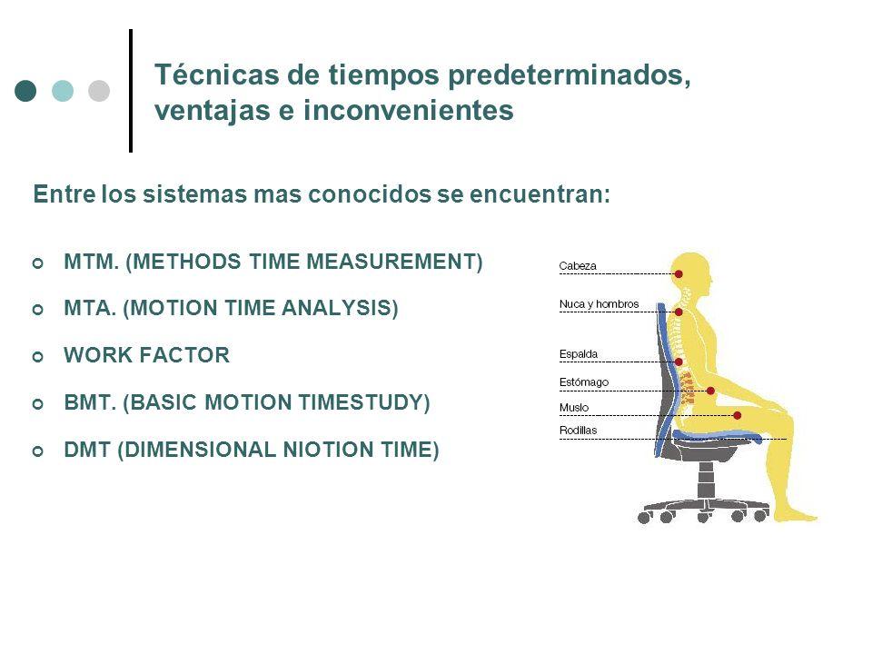 Técnicas de tiempos predeterminados, ventajas e inconvenientes MTM. (METHODS TIME MEASUREMENT) MTA. (MOTION TIME ANALYSIS) WORK FACTOR BMT. (BASIC MOT