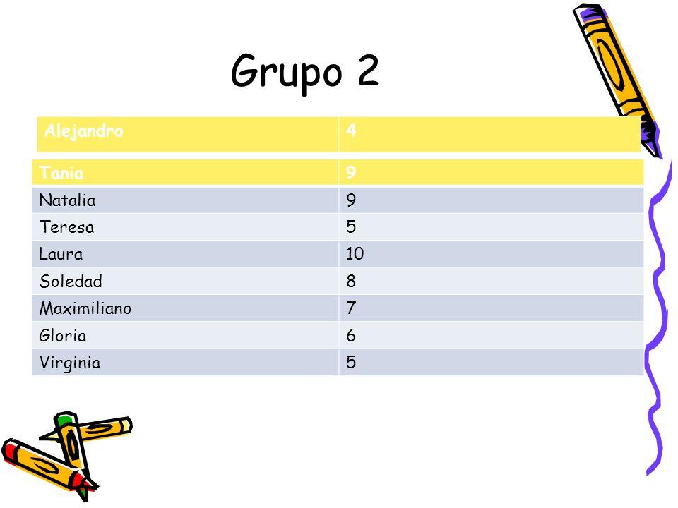 Grupo 2 Tania9 Natalia9 Teresa5 Laura10 Soledad8 Maximiliano7 Gloria6 Virginia5 Alejandro4