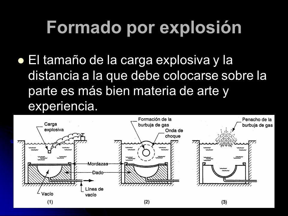 Formado por explosión El tamaño de la carga explosiva y la distancia a la que debe colocarse sobre la parte es más bien materia de arte y experiencia.