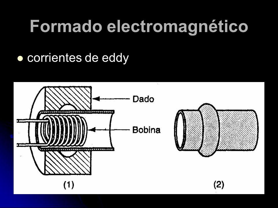 Formado electromagnético corrientes de eddy