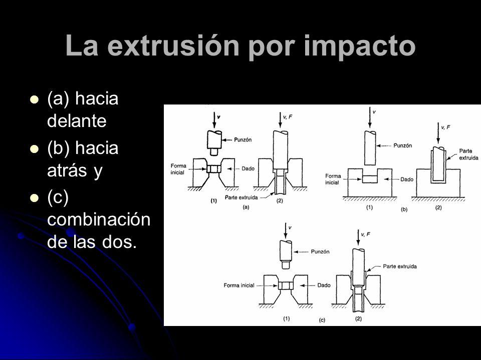 La extrusión por impacto (a) hacia delante (b) hacia atrás y (c) combinación de las dos.