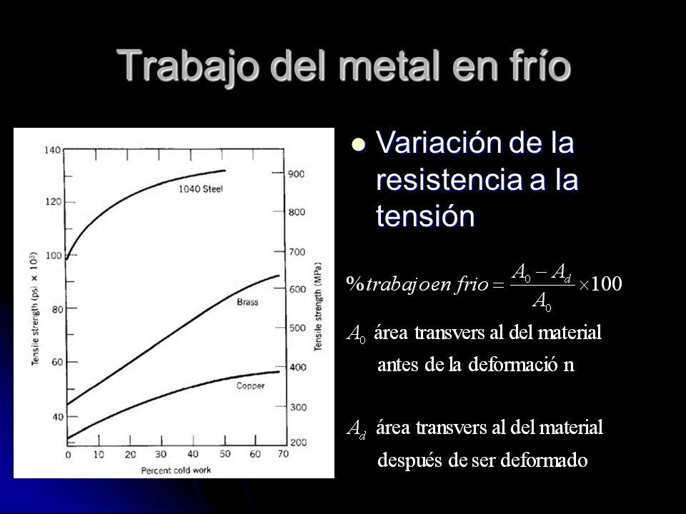 Trabajo del metal en frío Variación de la resistencia a la tensión Variación de la resistencia a la tensión