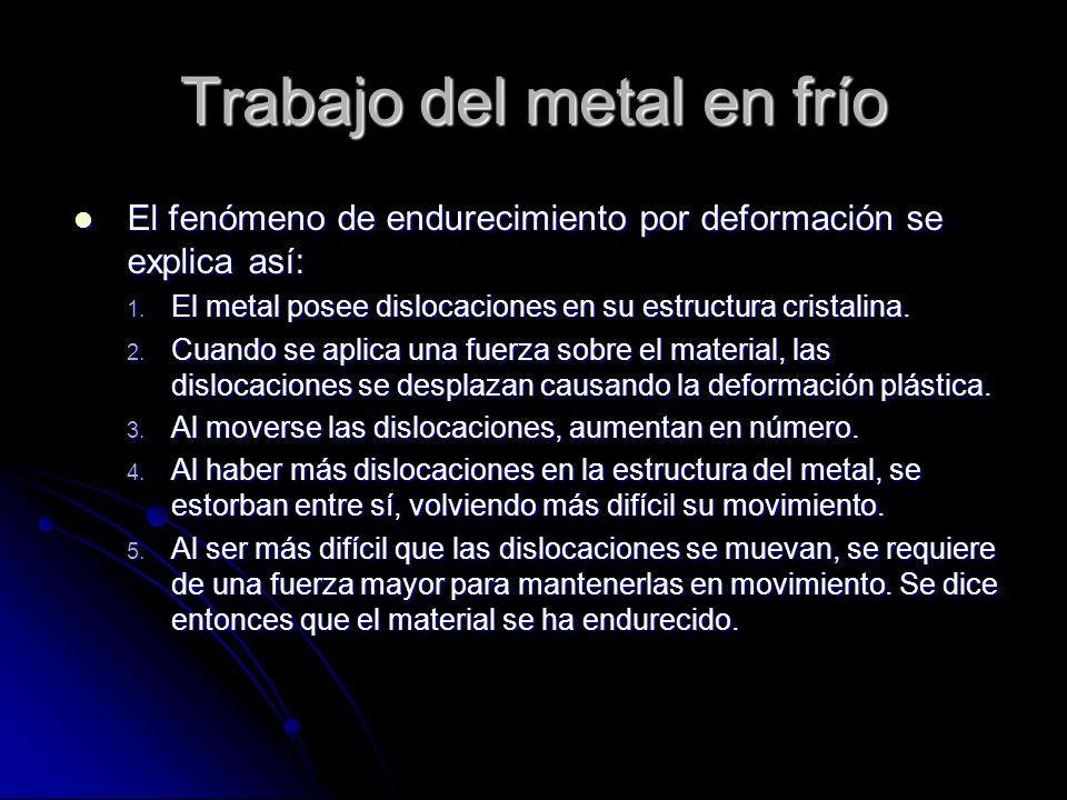Trabajo del metal en frío El fenómeno de endurecimiento por deformación se explica así: El fenómeno de endurecimiento por deformación se explica así: 1.
