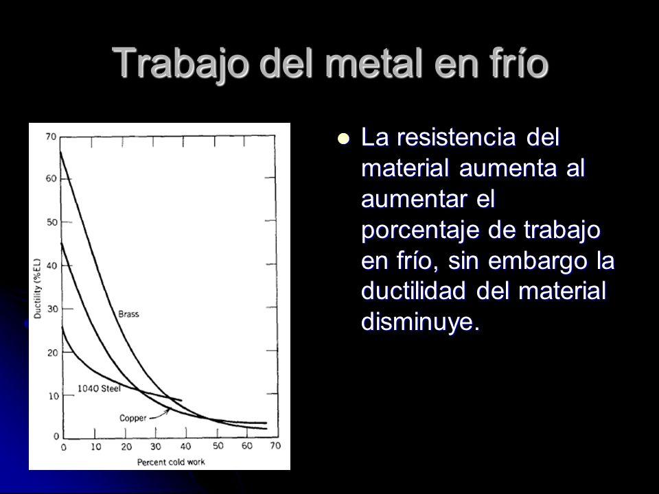 Trabajo del metal en frío La resistencia del material aumenta al aumentar el porcentaje de trabajo en frío, sin embargo la ductilidad del material disminuye.