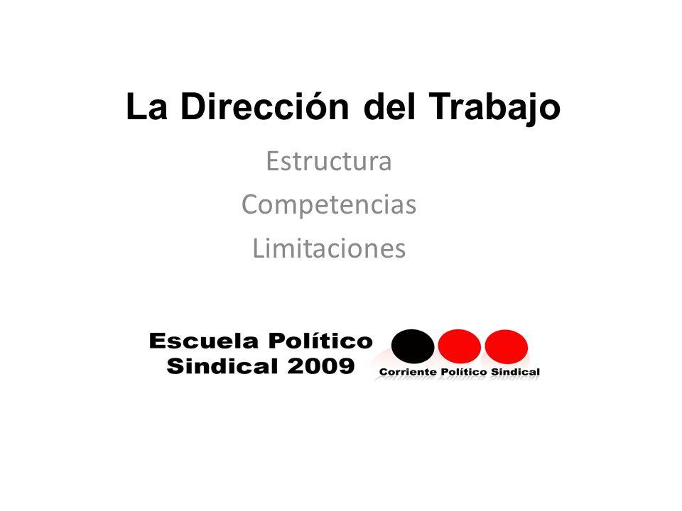 Ubicación de la Dirección del Trabajo en la estructura estatal e institucional Ejecutivo Administra Examina Judicial Aplica la ley Legislativo Leyes Congreso