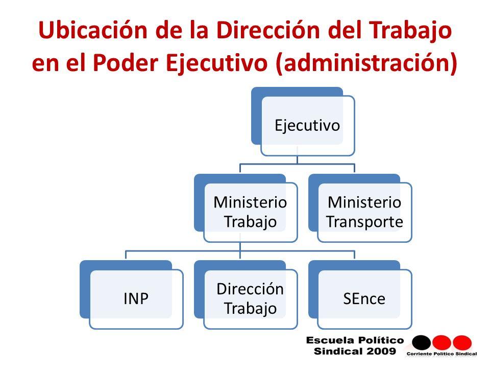 Ubicación de la Dirección del Trabajo en el Poder Ejecutivo (administración) Ejecutivo Ministerio Trabajo INP Dirección Trabajo SEnce Ministerio Transporte