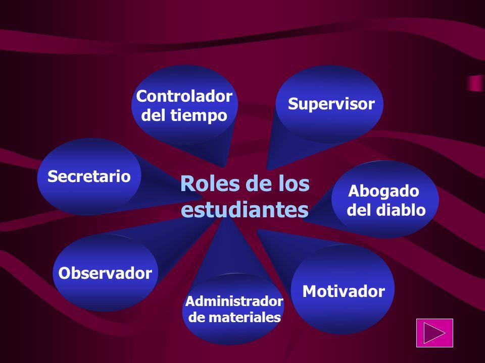 Supervisor Observador Abogado del diablo Administrador de materiales Motivador Secretario Roles de los estudiantes Controlador del tiempo