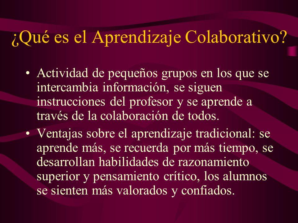 ¿Qué es el Aprendizaje Colaborativo.