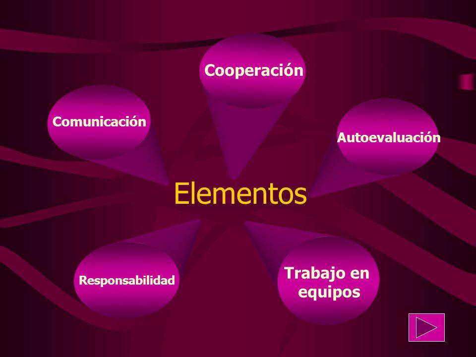 Elementos Cooperación Comunicación Autoevaluación Responsabilidad Trabajo en equipos