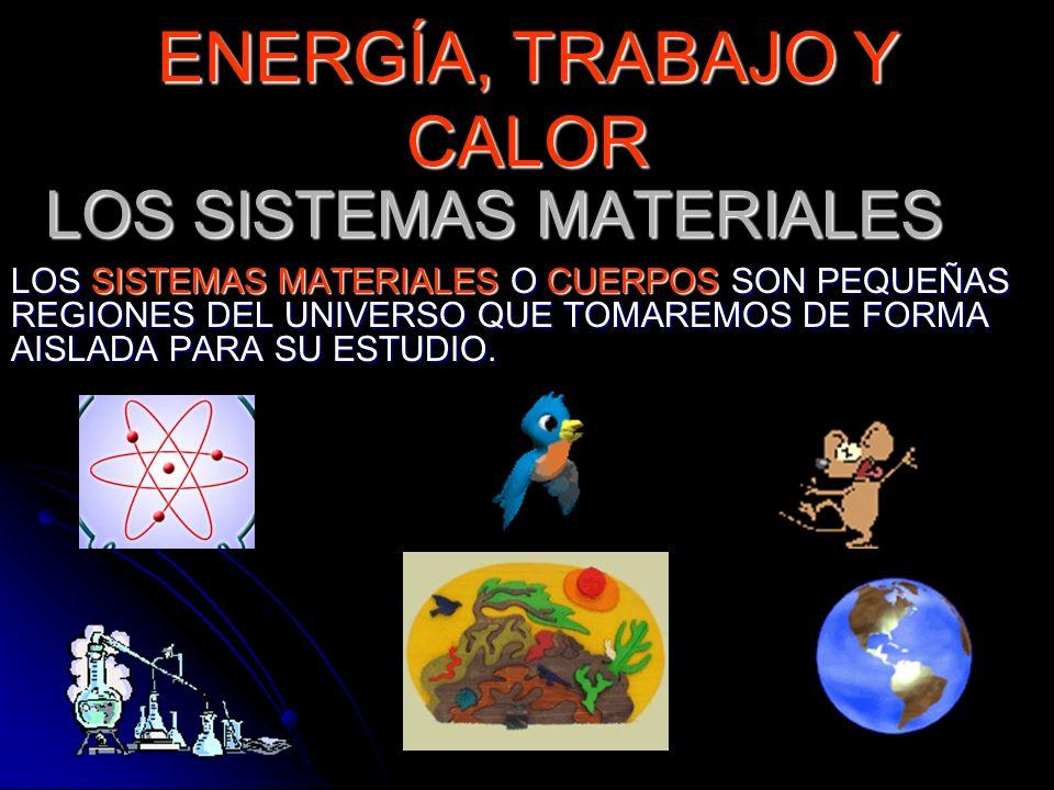 LOS SISTEMAS MATERIALES LOS SISTEMAS MATERIALES O CUERPOS SON PEQUEÑAS REGIONES DEL UNIVERSO QUE TOMAREMOS DE FORMA AISLADA PARA SU ESTUDIO. ENERGÍA,