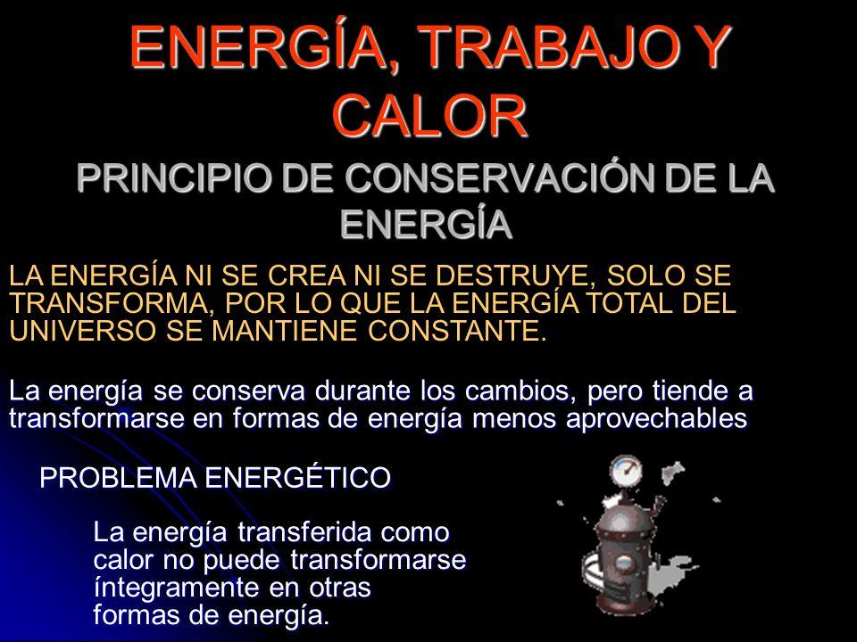 PRINCIPIO DE CONSERVACIÓN DE LA ENERGÍA LA ENERGÍA NI SE CREA NI SE DESTRUYE, SOLO SE TRANSFORMA, POR LO QUE LA ENERGÍA TOTAL DEL UNIVERSO SE MANTIENE