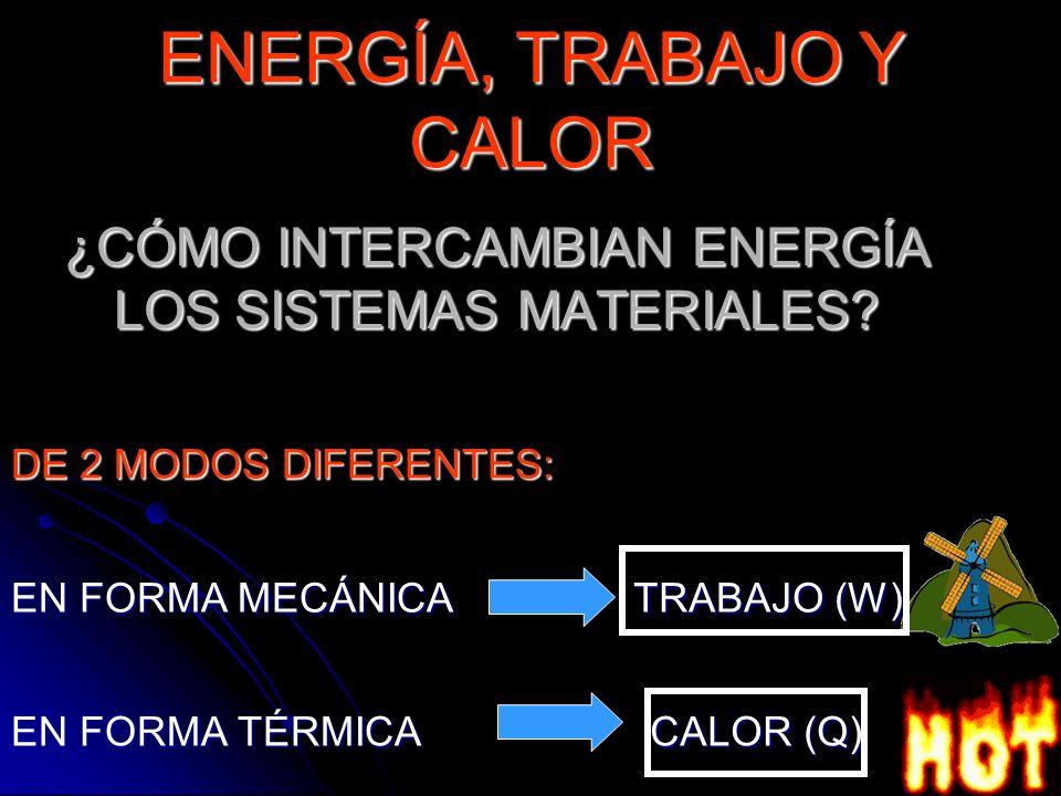 ¿CÓMO INTERCAMBIAN ENERGÍA LOS SISTEMAS MATERIALES? DE 2 MODOS DIFERENTES: EN FORMA MECÁNICA TRABAJO (W) CALOR (Q) EN FORMA TÉRMICA ENERGÍA, TRABAJO Y