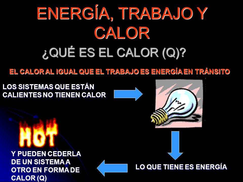 ¿QUÉ ES EL CALOR (Q)? EL CALOR AL IGUAL QUE EL TRABAJO ES ENERGÍA EN TRÁNSITO LO QUE TIENE ES ENERGÍA LOS SISTEMAS QUE ESTÁN CALIENTES NO TIENEN CALOR
