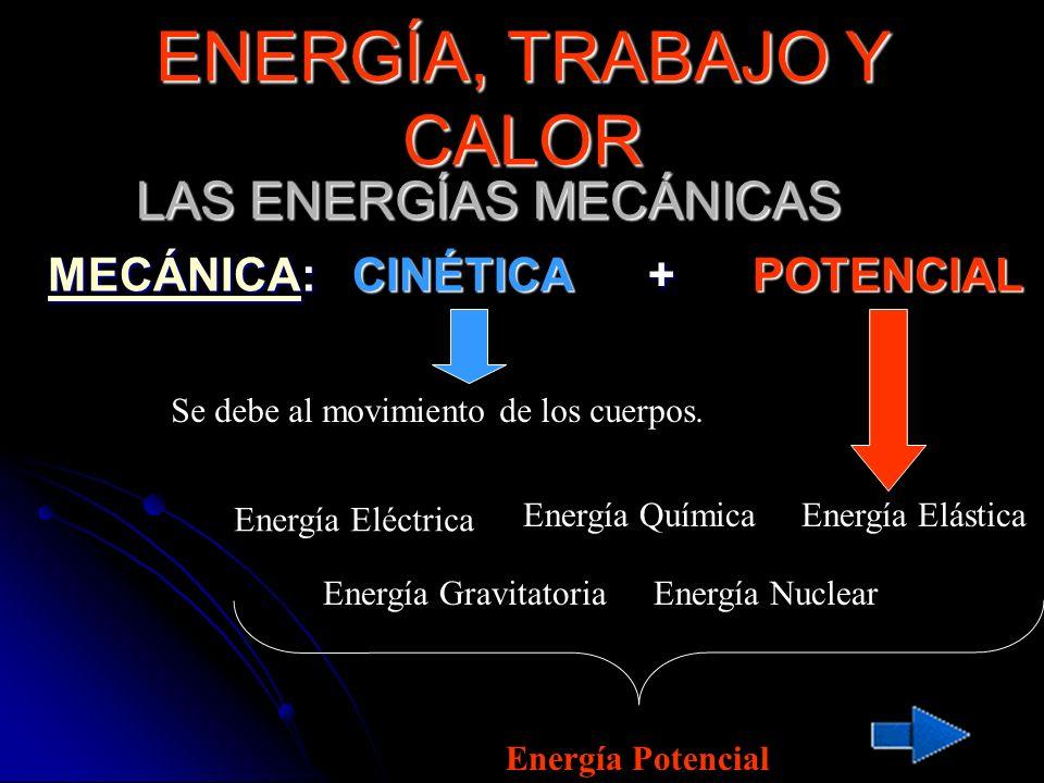 LAS ENERGÍAS MECÁNICAS Energía Eléctrica Energía QuímicaEnergía Elástica Energía GravitatoriaEnergía Nuclear Energía Potencial MECÁNICAMECÁNICA: CINÉT