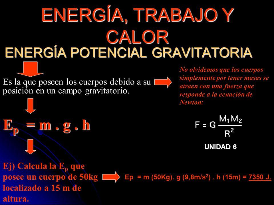 ENERGÍA POTENCIAL GRAVITATORIA No olvidemos que los cuerpos simplemente por tener masas se atraen con una fuerza que responde a la ecuación de Newton: